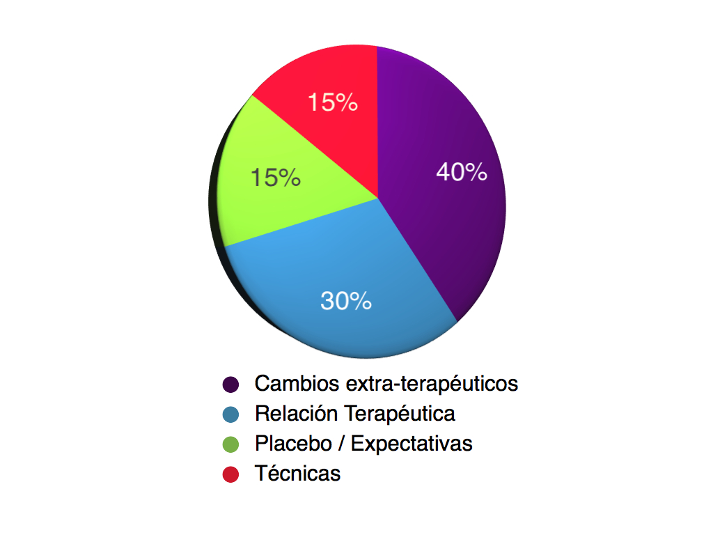 Grafica Escudero.001