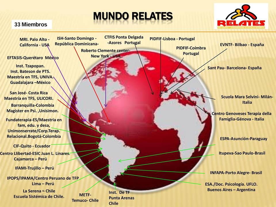 Mundo relates